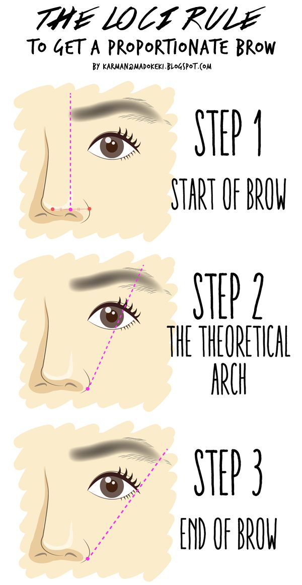 how to draw eyebrows with pictures