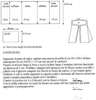 Le Fragole di Stoffa: Porta-pannolini.Tutorial.Schema di esecuzione
