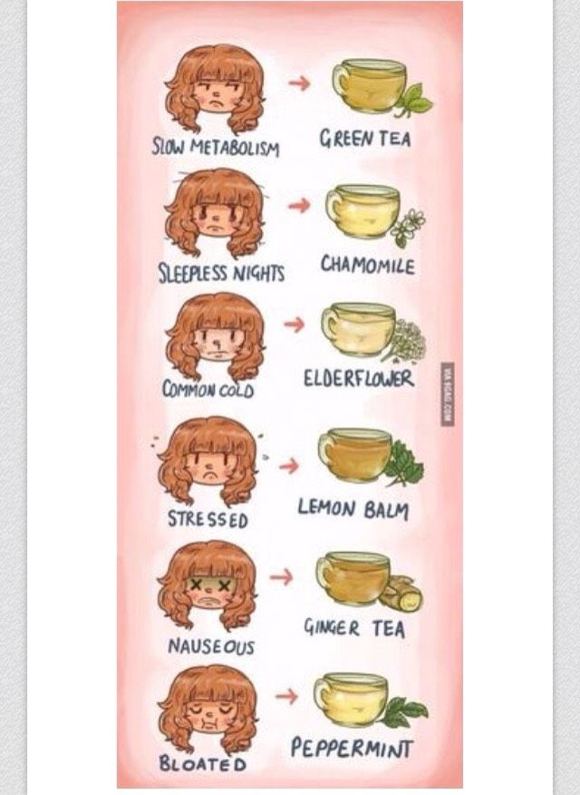 Tea For Remedies
