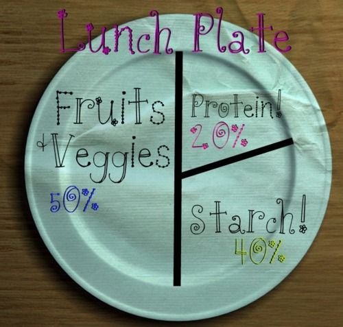 lunch portions