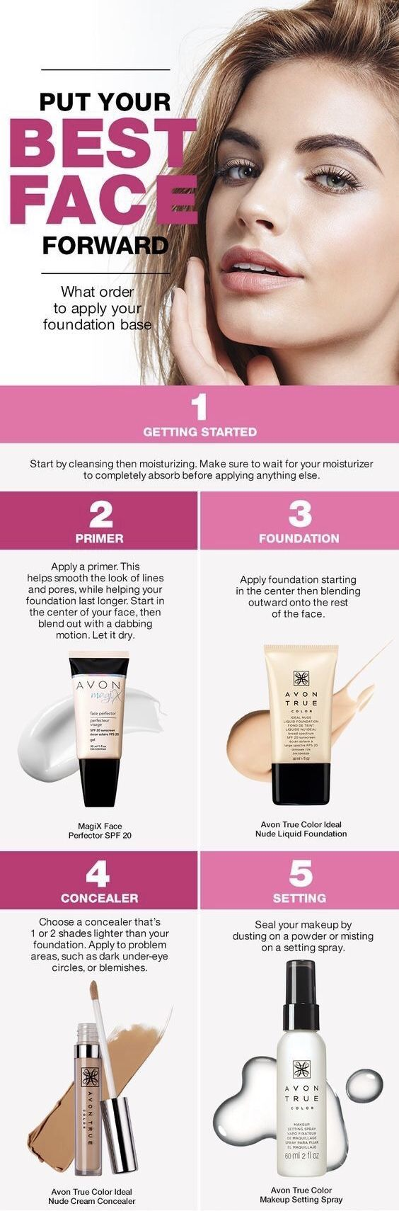 True Color Flawless Liquid Foundation – Make Up Lieferungen
