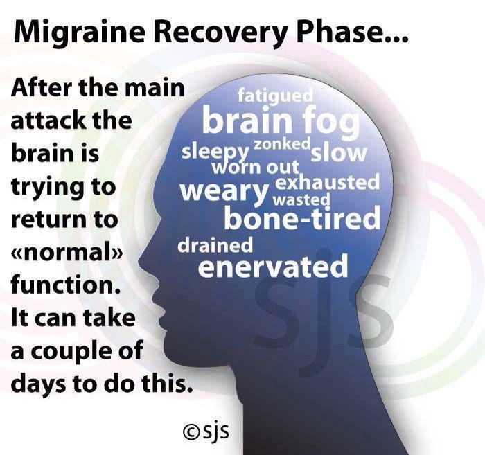 Migraine recovery