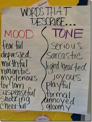 mood and tone anchor chart