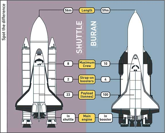 spacecraft and spaceship difference - photo #13