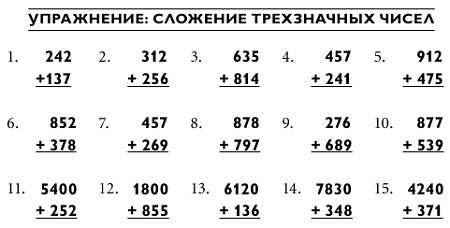 Шермер Майкл - Магия чисел. Ментальные вычисления в уме и другие математические фокусы, Читать онлайн книгу, Страница 5 - FANREAD.RU