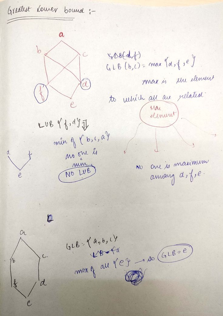The 129 best set theory images on pinterest greatest lower bound ccuart Gallery