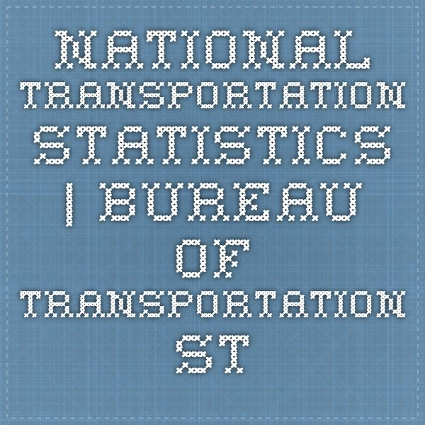 National Transportation Statistics for 2014