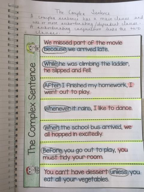 Teach sentence structure using Interactive Notebooks, Task Cards and QR Code Cards! https://www.teacherspayteachers.com/Product/THE-SENTENCE-BUNDLE-SIMPLE-COMPOUND-COMPLEX-TYPES-OF-SENTENCES-2057995