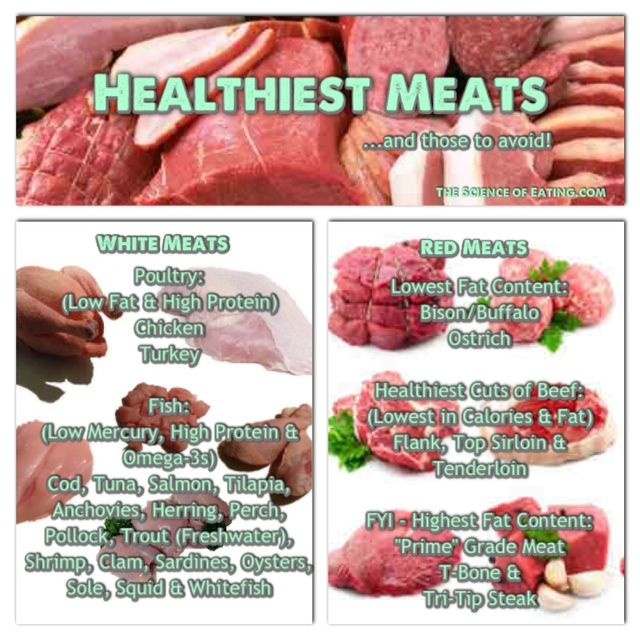 Saturated Fat In Meat 35
