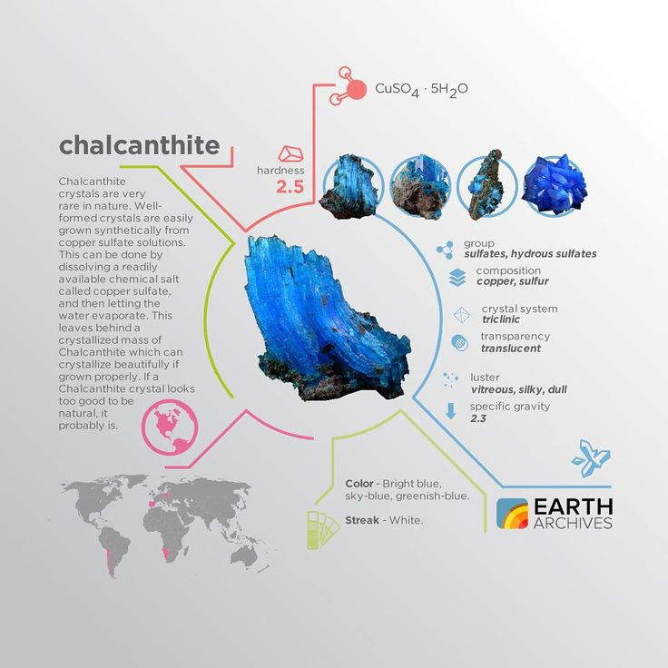 Chalcanthite gets its name from the Greek, chalkos and