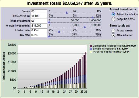 Compounding Interest Retirement Savings  daveramseystep41.png