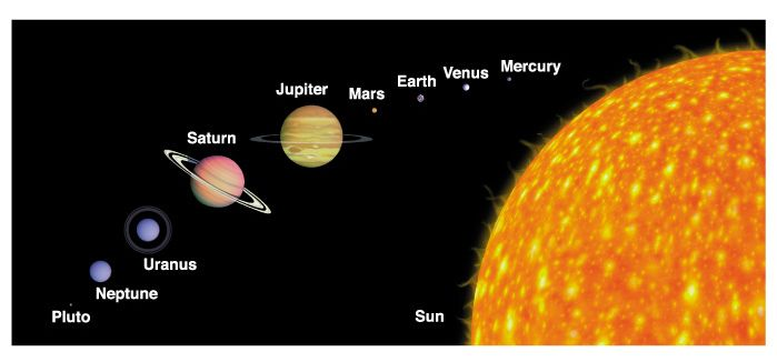 pluto planet size | Definition of planet
