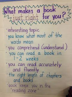 "Fourth Grade Studio: Learning, Thinking, Creating: ""Just Right Book"" Review"