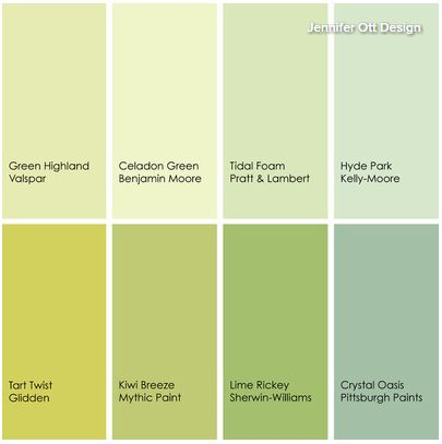 Green paint picks for dining rooms  clockwise from top Green Highland  Valspar Celadon Green Benjamin Moore Sherwin Williams Kiwi Breeze434 best Paint Colors images on Pinterest   Paint colors  Interior  . Green Paint Color Palette. Home Design Ideas