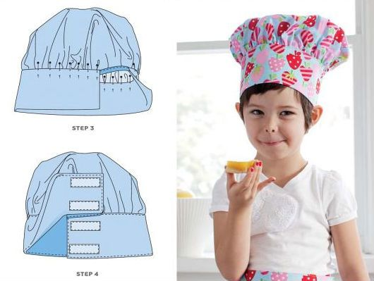 Kid-sized chef hats! Of course!