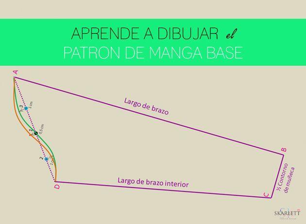 Patrón manga base