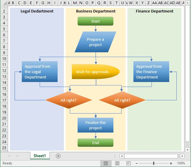 [FPWZ_2684]  Draw a flowchart in Excel | Flow chart, Process flow chart, Excel | Process Flow Diagram Excel 2010 |  | Pinterest