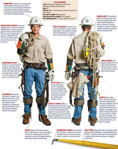Electrical Lineman Tools http://www.texascooppower.com/texas-stories
