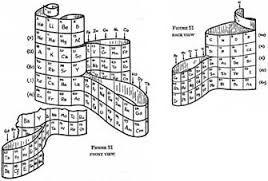 Resultado de imagen para tabla periodica para imprimir