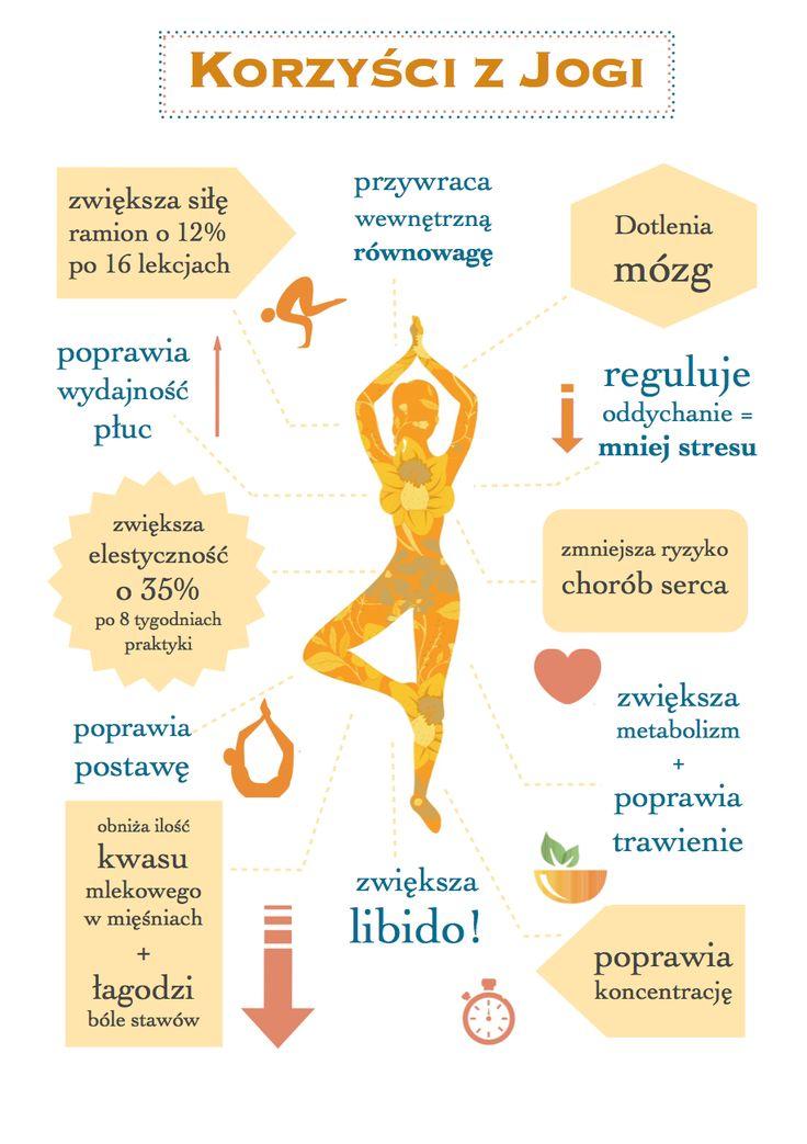 Portal Yogi | Joga Dla Początkujących Korzyści płynące z praktyki jogi czyli jak ćwiczenia te wspomagają Twoje ciało i umysł. #joga #korzyści #portalyogi