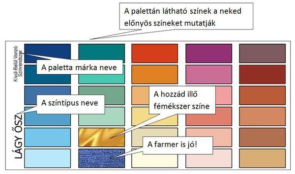színpaletta magyarázata