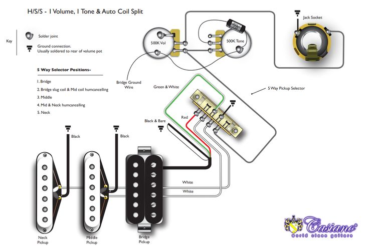 theblog: humbucker hss, hsh and coil tapping | guitar ... hss wiring diagram yamaha hss wiring diagram