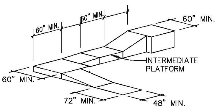 25  best ideas about ada ramp slope on pinterest