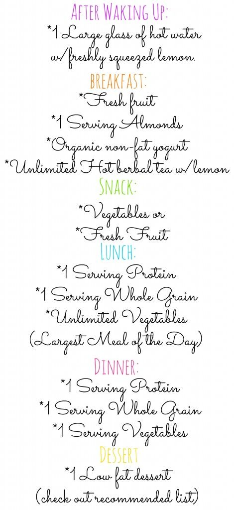 Great Diet to follow with Team Taralynn.  Follow these ladies on a great journey of weight loss!