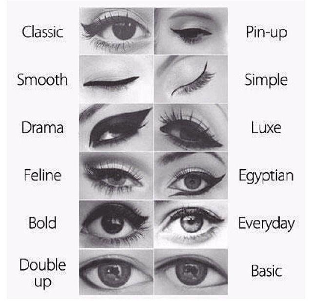 Modi differenti di applicare l'eyeliner