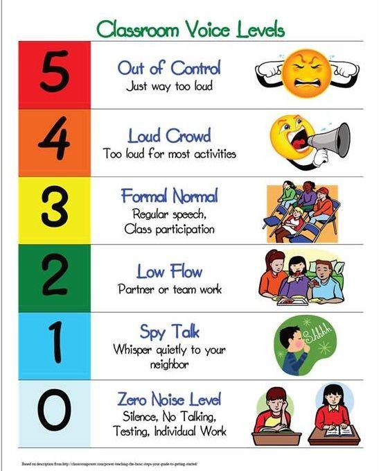 Kids Rock!: Classroom Voice Levels