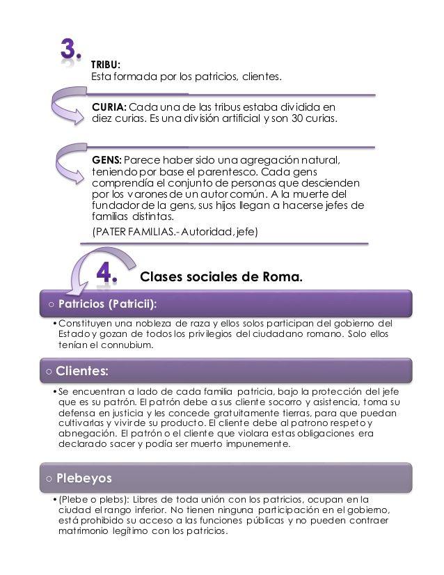 Derecho Romano Mapas Conceptuales Law Student Justitia La Libertad