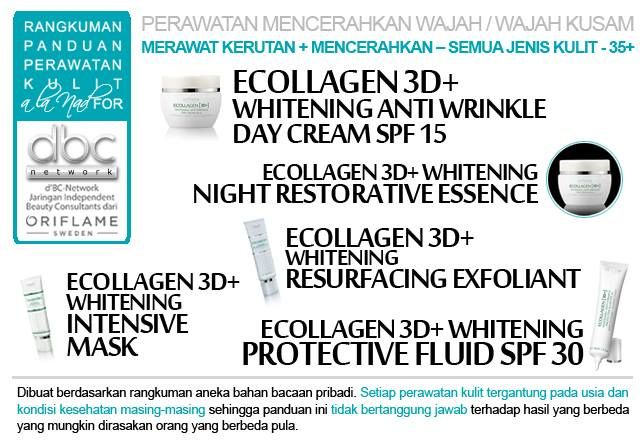 Ecollagen 3D+ Whitening Anti Wrinkle Day Cream SPF 15 | Ecollagen 3D+ Whitening Night Restorative Essence | Ecollagen 3D+ Whitening Resurfacing Exfoliant | Ecollagen 3D+ Whitening Protective Fluid SPF 30 | Ecollagen 3D+ Whitening Intensive Mask  #perawatan #mencerahkan #wajah #kusam  #kerutan #semuajenis #kulit #35+ #tipsdBCN #Oriflame