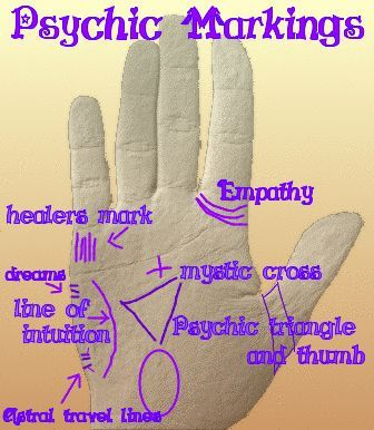 Did you know that your palm can let you know if you are marked with psychic abilities? Check out this gif!
