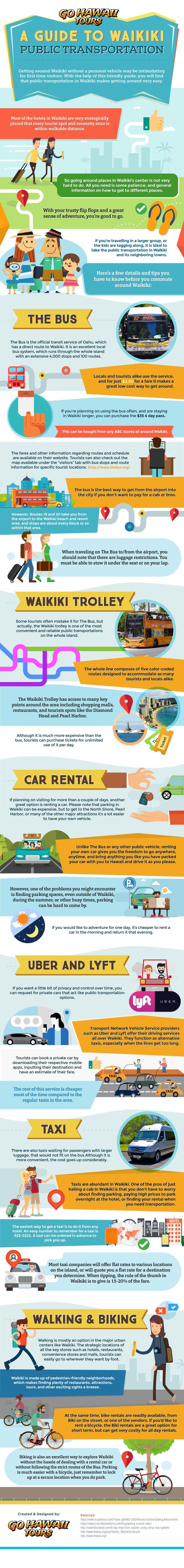 How to Get Around Waikiki Using Public Transport - Infographic