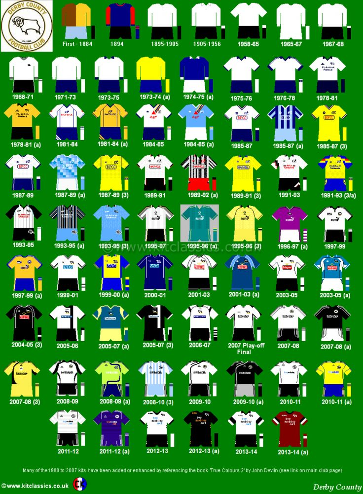 History of Derby County football strips