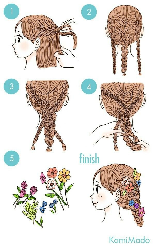 Rapunzel's hair. This is how those little girls braided her hair!!!