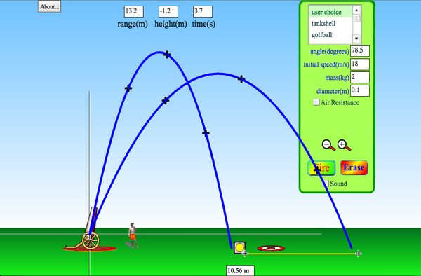Blast a Buick out of a cannon! Learn about projectile motion by firing various objects. Set the angle, initial speed, and mass. Add air resistance. Make a game out of this simulation by trying to hit a target.