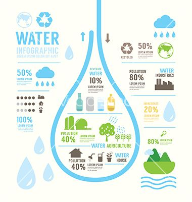 Infographic water eco annual report template vector by pongsuwan on VectorStock®