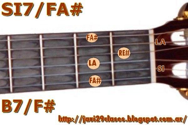 Acorde de guitarra SI7/FA# = B7/F#