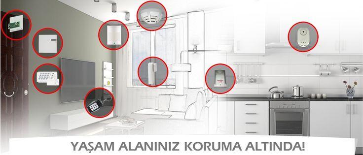 Ev Alarm Sistemi , Hırsız alarm sistemi