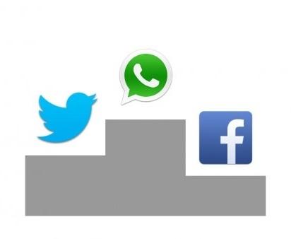 Whatsapp destrona a Twitter | Hora Punta http://www.horapunta.com/noticia/6811/CIENCIA-Y-TECNOLOGIA/Whatsapp-destrona-a-Twitter.html