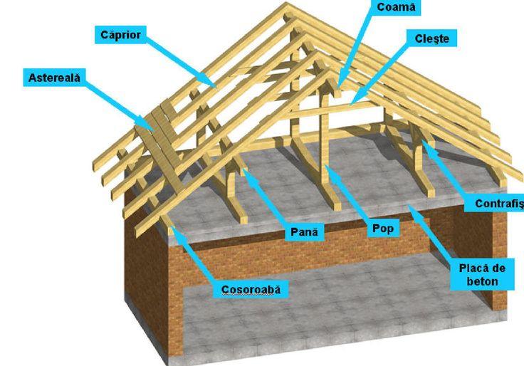 Sarpanta din lemn, acoperis din lemn