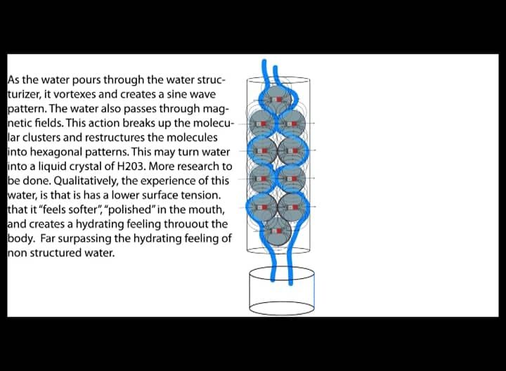 Structured Water DIY Device on Vimeo