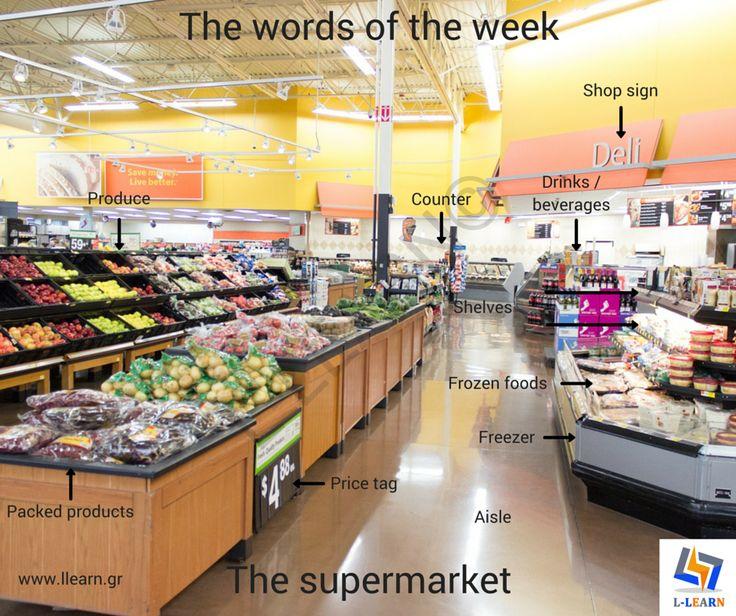 The supermarket.  #Αγγλικά #αγγλικές #λέξεις #αγγλική #γλώσσα #λεξιλόγιο #English #english #words #english #language #vocabulary #LLEARN