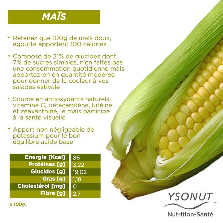 Comment consommez-vous le #maïs, frit, au four, grillé, en salade ? Découvrez tous ses #vertus.