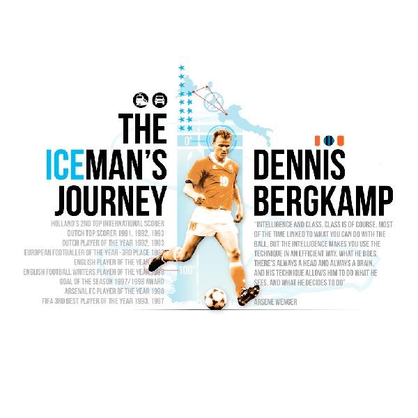 The Iceman's Journey - Dennis Bergkamp