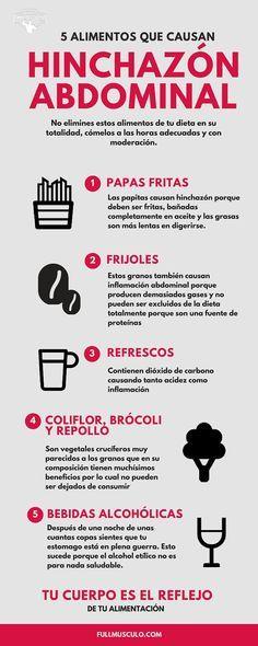Infografia donde te mostramos cuales son los alimentos que están causando hinchazón abdominal. Recuerda que algunos de estos son alimentos que no debes eliminar del todo de tu dieta. Los que si puedes eliminar completamente son los refrescos y las bebidas alcohólicas.