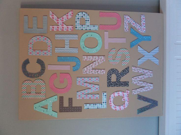 Slaapkamer Teksten Op Canvas : Slaapkamer teksten op canvas : op een ...
