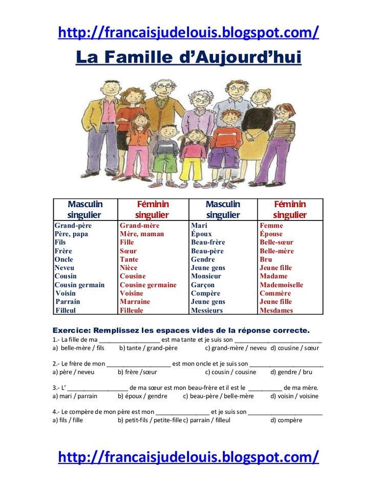 http://francaisjudelouis.blogspot.com/ La Famille d'Aujourd'hui Masculin Féminin Masculin Féminin …