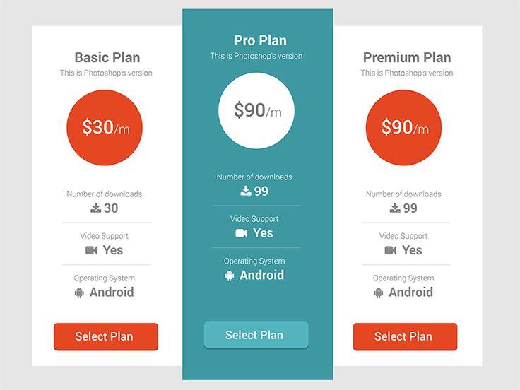 Surface UI Kit - Price Table by eWebDesign